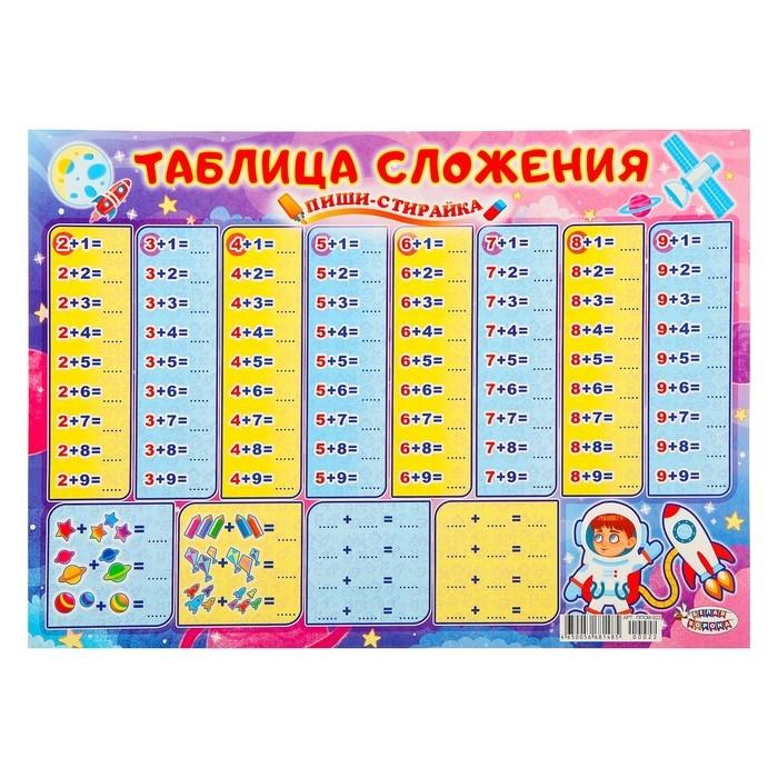 """Плакат пиши-стирай """"Таблица сложения"""" А3"""